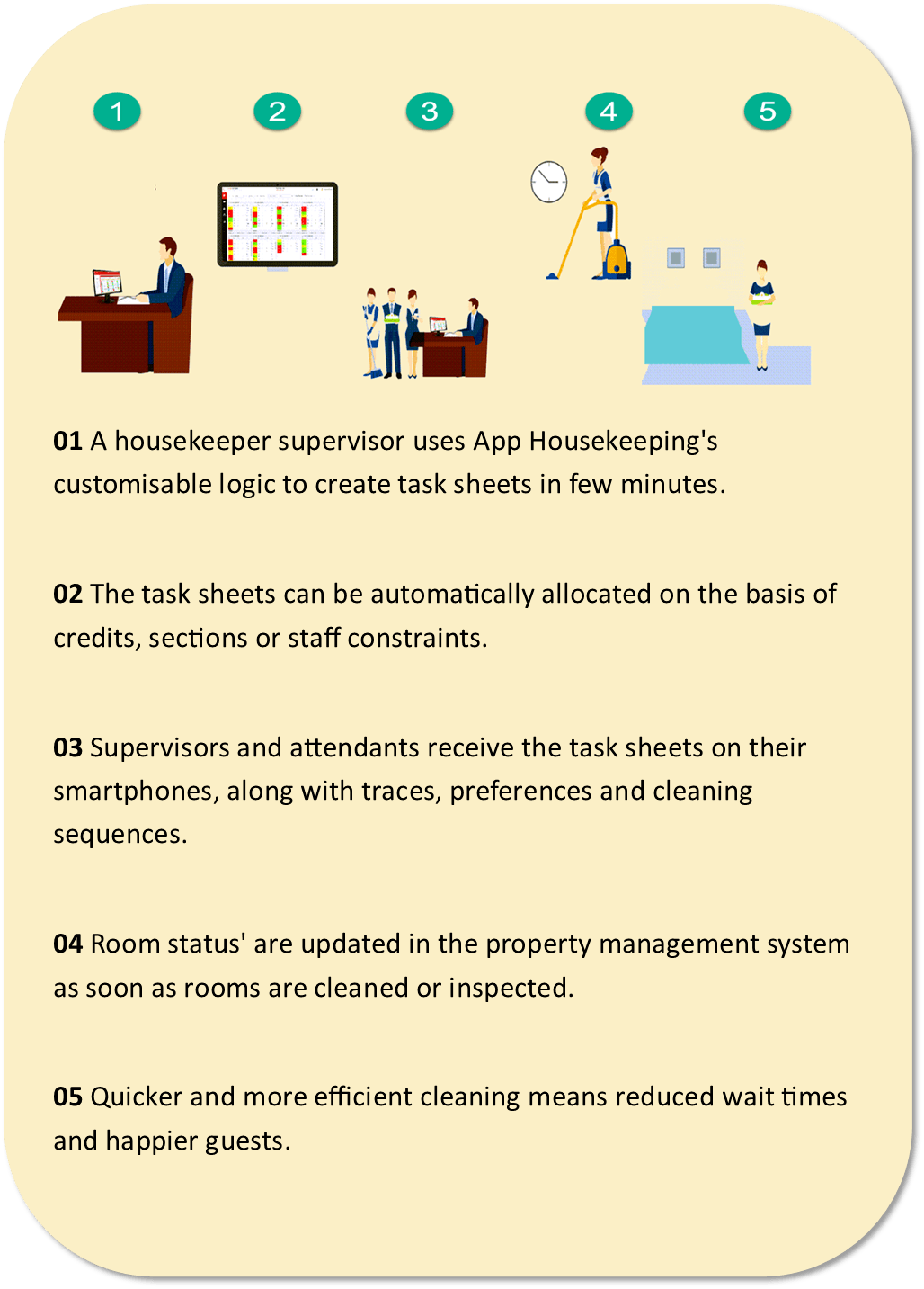 Daily hotel maintenance checklist
